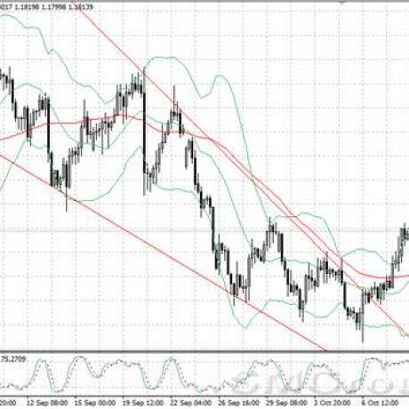 Евро предпринял коррекционный отскок