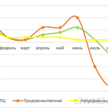 Квартальный прогноз по рублю до конца 2017 года